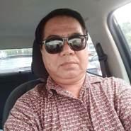 user_jdyhu03's profile photo