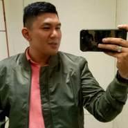 gilangr306's profile photo