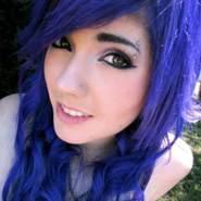 shannon221's profile photo