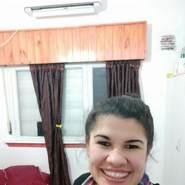 ika0259's profile photo