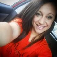 clararose161's profile photo