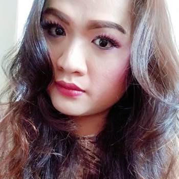 user_vb6517_Phuket_Single_Female