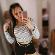 angika069's profile photo