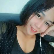 niejaa's profile photo
