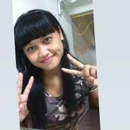 gama159's profile photo