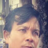 dedi285's profile photo