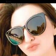 zinmaram56's profile photo