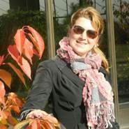 imasfauzi's profile photo