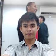 pian956's profile photo