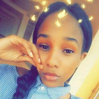 Amandahs3_Kampala_Single_Female