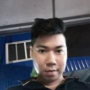 phatt9811's profile photo