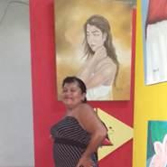 sonial180's profile photo