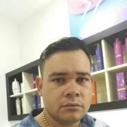 andyangelp's profile photo
