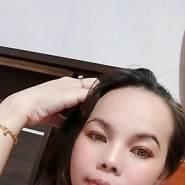 nguyeny10's profile photo