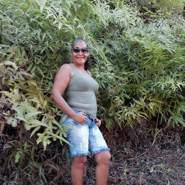 anaa1741's profile photo