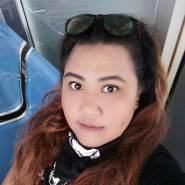 kubgife07's profile photo