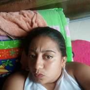 cristina1266's profile photo