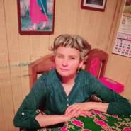 alejandrac352's profile photo