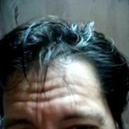 rodolfojavierp1's profile photo