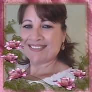 mariar2294's profile photo
