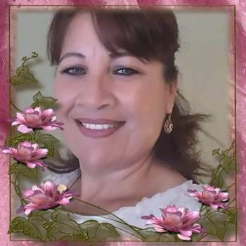 mariar2294_Texas_Single_Female