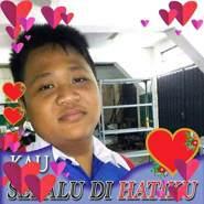 anjas742's profile photo