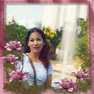 almac760's profile photo