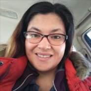 yhdrtyrty's profile photo
