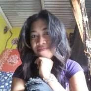 channc's profile photo