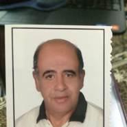 mohamedm8306's profile photo