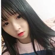 user_gxp0752's profile photo