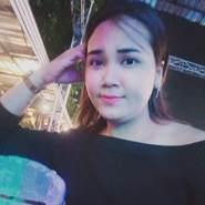 tukl708's profile photo