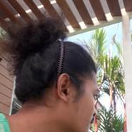 balloonm4's profile photo
