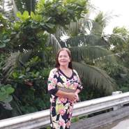 jovitab2's profile photo