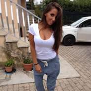 jessy5871's profile photo
