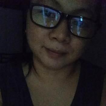 janeg672_Rizal_Singel_Kvinna