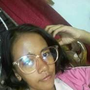 ritongarahma926's profile photo