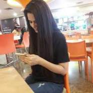 sarikap8's profile photo