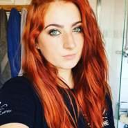 queenm64's profile photo