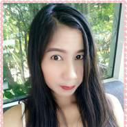 037phannaphatchanank's profile photo