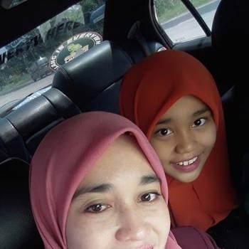 yulizawawia_Pahang_Single_Female