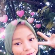 yinn876's profile photo