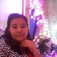user_mgry25386's profile photo
