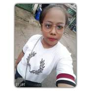 bhusagolt's profile photo