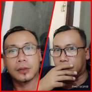 sic372's profile photo