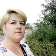nadejda11's profile photo