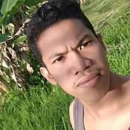 sukandi7's profile photo