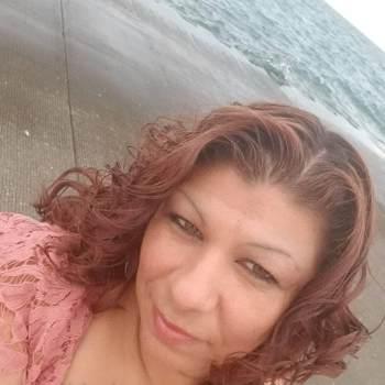 joannap32_Indiana_Single_Female