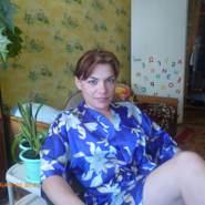zzsmcbrmngeibybn's profile photo