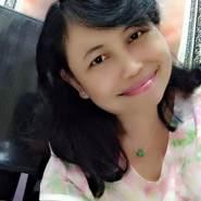 dwib759's profile photo